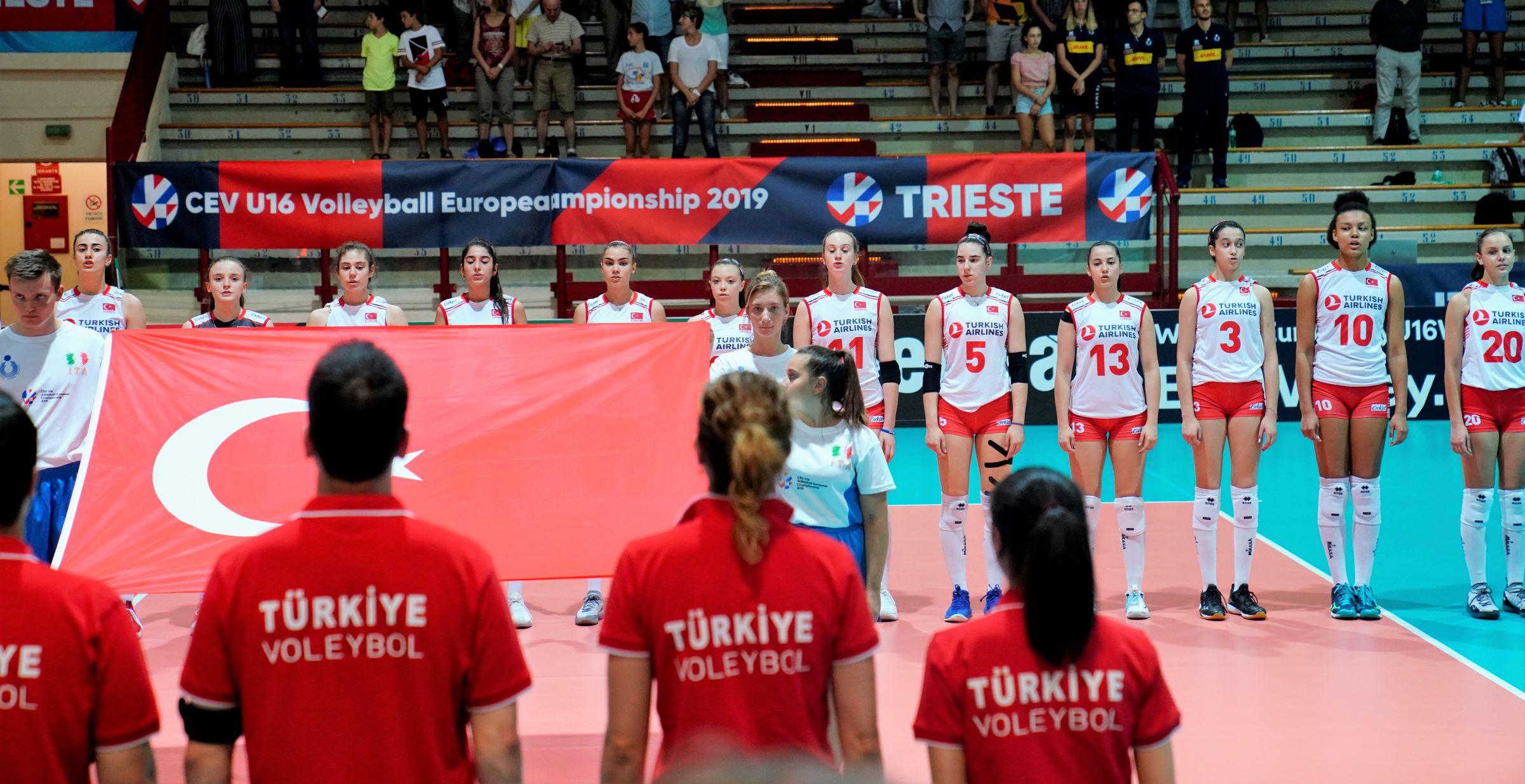 U16 Küçük Kız Milli Takımımız, Avrupa Şampiyonası'nda